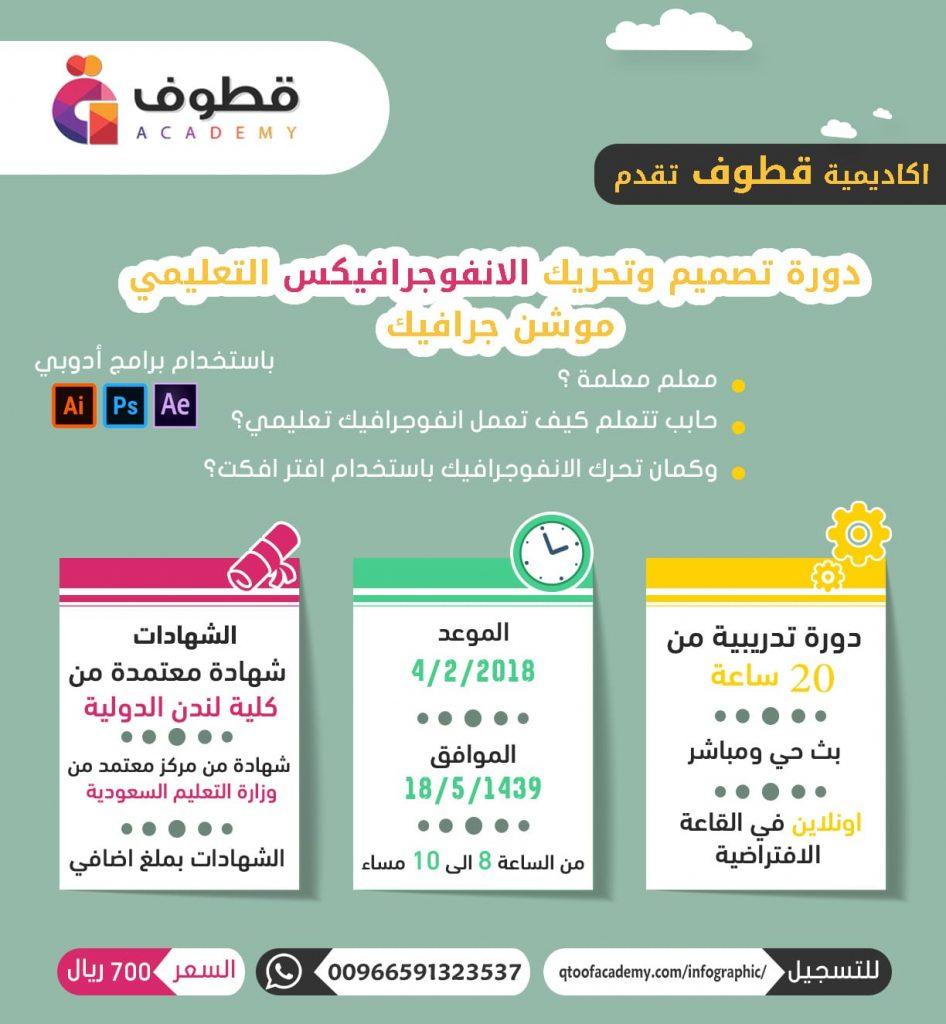 infomotiongraphic