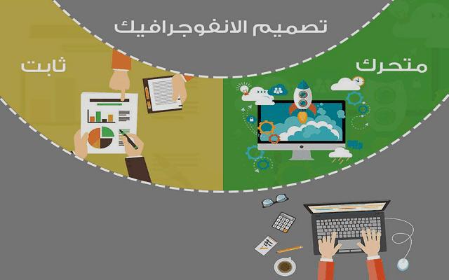 5 مواقع سوف تساعدك على تصميم الإنفوجرافيك الإحترافي بطريقة سهلة ومجاناً وتدعم اللغة العربية