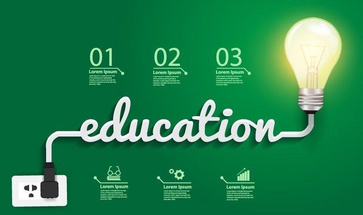 educational info