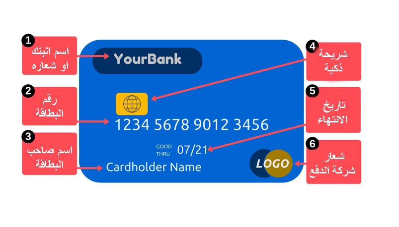 بطاقات مدى
